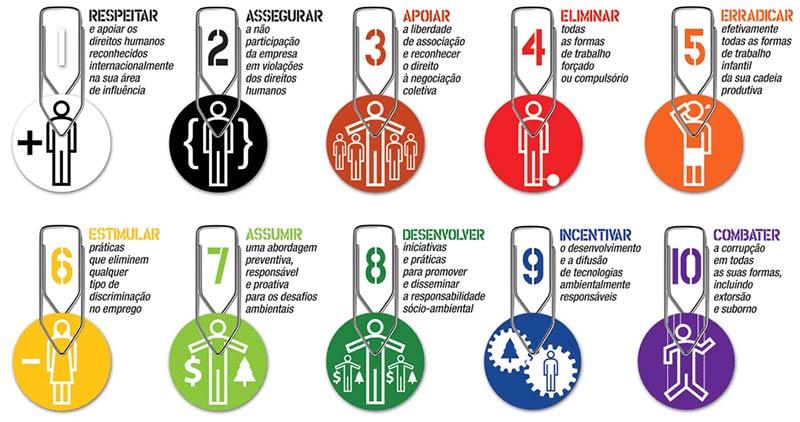 10-principios-sustentaveis